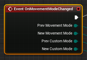 Adding a custom movement mode to Unreal's